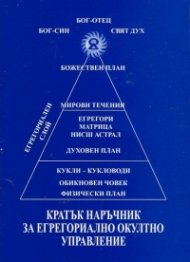Кратък наръчник за егрегориално окултно управление